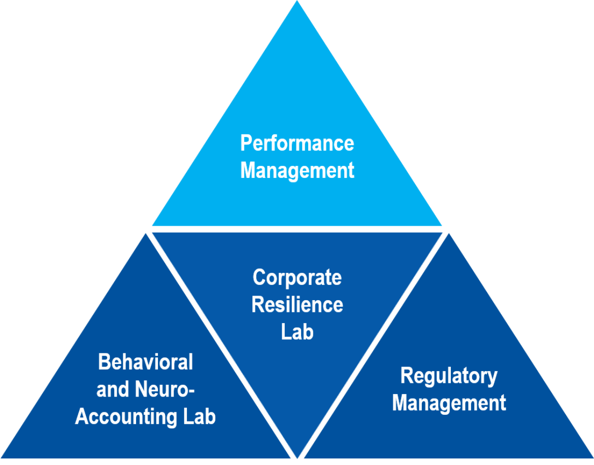 Research Cluster Performance Management